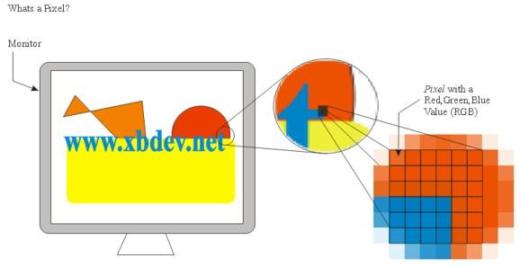 Xbdev Net 2000 2017 C Tutorials Demos Software And Game
